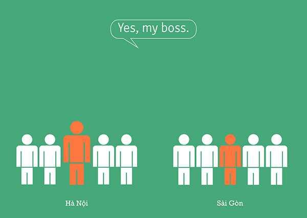 Sự khác biệt giữa người Sài Gòn và Hà Nội