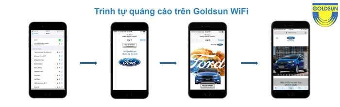Trình tự quảng cáo wifi marketing